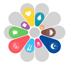 uMotif is a simple and colourful wellbeing tracker