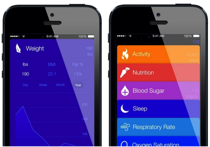 Apple Healthbook Encouraged To Create A Healthier World